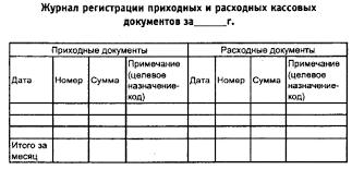 Учет денежных средств и расчетных операций Бухгалтерский учет  Журнал регистрации приходных и расходных кассовых документов