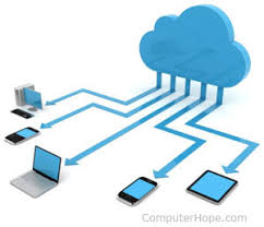 Cloud Computing Examples What Is Cloud Computing