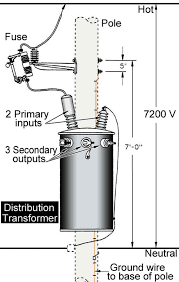 transformer wiring diagram single phase transformer 3 phase house wiring video the wiring diagram on transformer wiring diagram single phase