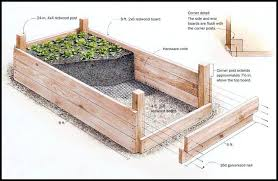 building garden bed professional guide to building raised garden beds how building a raised garden bed