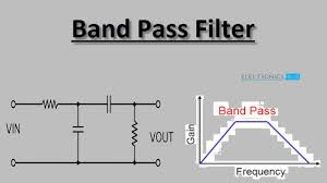 Lcr Filter Design Passive Band Pass Filter Circuit Design And Applications