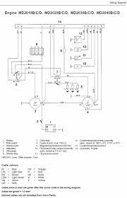volvo penta 3 0 wiring diagrams wiring diagram for you • volvo penta 4 3 engine diagram wiring library rh 13 skriptoase de volvo penta marine wiring