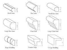 chair rail profiles. Chair Rail Molding Profiles   Decorative Wood Designs - Like Or Large Pinterest