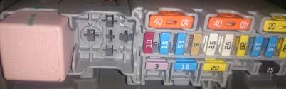 where (and what?) are the fuses in renault megane grande scenic renault megane fuse box diagram at Renault Megane Fuse Box Layout
