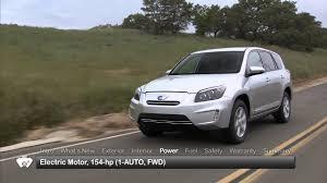 2014 Toyota RAV4 EV Test Drive - YouTube