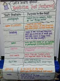 Text Features Anchor Chart Learning Adventures With Mrs Gerlach Text Feature Anchor