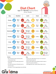 6 Month Baby Food Chart For Indian Baby Print 6 Month Baby