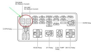 1982 toyota pickup wiring diagram image details 1982 toyota pickup fuse panel