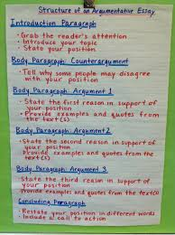 best images about middle school writing arguments 17 best images about middle school writing arguments models student and middle school