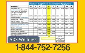 Medicare Supplement Chart Of Plans Medicare Supplement Plan F Call 1 844 752 7256