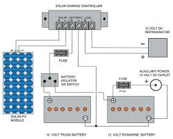 best images about camper solar pop up campers wiring diagram 1 shows how to charge your rv marine battery and the truck