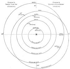 Charmant solarsystem diagramme bilder schaltplan serie circuit