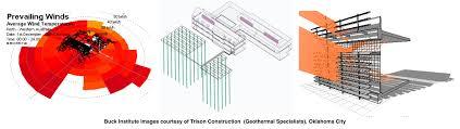 Geothermal Heat Pump Design Calculation Engineers Corner For Geothermal Heat Pump