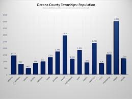 Michigan Registration Fee Chart Oceana County Michigan Wikipedia