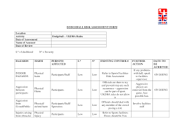 Sample Assessment Form 41 Clever Samples Of Risk Assessment Forms For Multipurpose Clasmed
