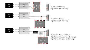 mth tiu wiring diagram electrical drawing wiring diagram \u2022 dcs wiring diagram dcs signal strenght while using psx ac circuit protection o gauge rh ogrforum ogaugerr com wiring mth aiu mth dcs wiring diagram