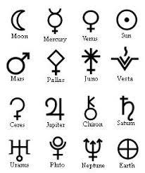 Natal Astrology Wikipedia