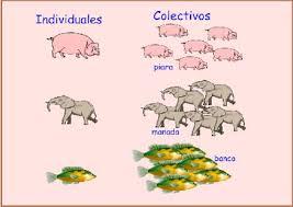 http://ntic.educacion.es/w3/eos/MaterialesEducativos/mem2002/selva_lengua/colectivo.htm