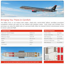 Royal Jordanian Airlines Aircraft Seatmaps Airline Seating