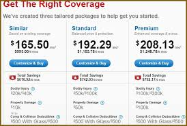 State Farm Car Insurance Quote