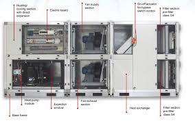 Heat And Cooling Units Tangra News Air Handling Units With Heat Pump Incorporated