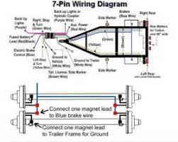 2000 geo metro radio wiring diagram images 2000 geo metro radio wiring diagram rewiring a 7 pin connector wire colors dodge cummins