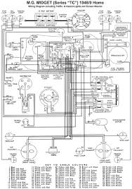 1952 mg td wiring harness diagrams schematics for tc diagram Train Horn Wiring Diagram mg td wiring diagram in tc
