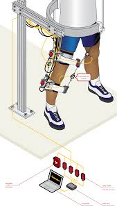 blh load cell wiring diagram wiring diagram futek load cell wiring diagram lication 157 robotic leg rehabilitation device
