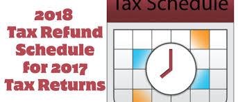 Efile Tax Refund Cycle Chart Irs Refund Schedule 2018