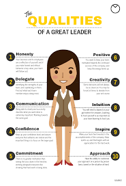 Leader Qualities Infographic