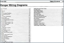 2001 ford ranger radio wiring color diagram fuse box michaelhannan co 2001 ford ranger edge radio wiring diagram manual original and