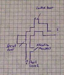 great little minds graph paper role playing video game wikipedia