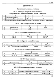 Ответы к тестам по физике класс Громцева  3 Ответы ДИНАМИКА Самостоятельные работы