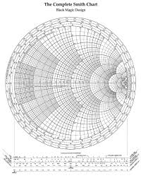 The Complete Smith Chart File Smith Chart Bmd Gif Wikipedia