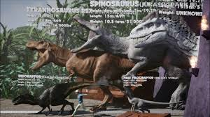 Dinosaur Sizes Comparison Chart Dinosaurs Of Jurassic Park Size Comparison