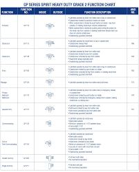 Door Lock Functions Chart Related Keywords Suggestions
