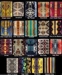 Native Design Blankets Pendleton Indian Blankets In 2019 Indian Blankets Native