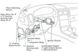 2017 ford ranger trailer wiring diagram new ford stereo wiring 2017 ford ranger trailer wiring diagram wiring diagram new ford f trailer wiring diagram ford e