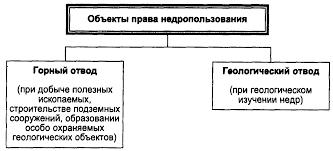 Граждане Украины и других государств Юридические лица украинские  Граждане Украины и других государств Юридические лица украинские и иностранные