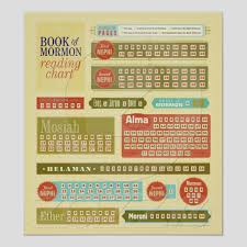 40 Day Book Of Mormon Reading Chart Scripture Reading Charts Lds365 Resources From The Church