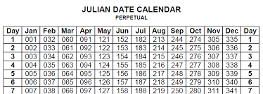 According To The Old Calendar Blog Writings Of Brankos Blog