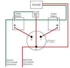 perko dual battery switch wiring diagram perko similiar dual battery switch for boats keywords on perko dual battery switch wiring diagram