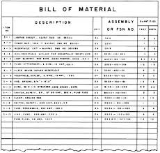 What Is A Bill Of Materials Bill Of Material