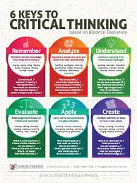 Enhancing Critical Thinking In Foreign Language Learners  PDF