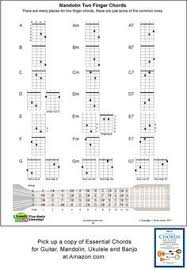 Em Mandolin Chord Charts 2 Finger Mandolin Chord Chart The Two Finger Mandolin Chart