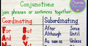 Conjunction Chart Conjunction Anchor Chart Crafting Connections