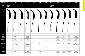 Hockey Stick Curve Comparison Chart Ct800 Composite Grip Stick Sr