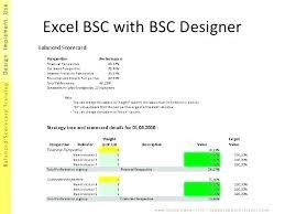 Balanced Scorecard Sample Xls Example 2 Scorecards Template