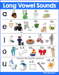 Spelling Pattern New Ideas