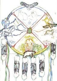 Cherokee Indian Dream Catcher jamiesamsjpg 96